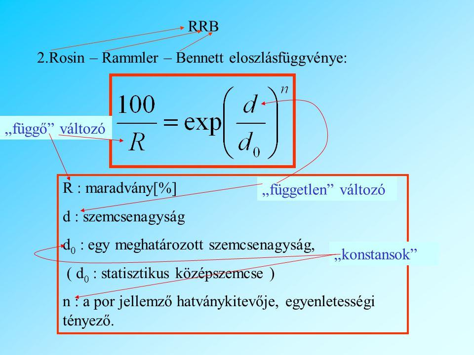 """RRB 2.Rosin – Rammler – Bennett eloszlásfüggvénye: """"független változó. """"függő változó. R : maradvány[%]"""